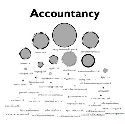 embryograph-accountancy-results