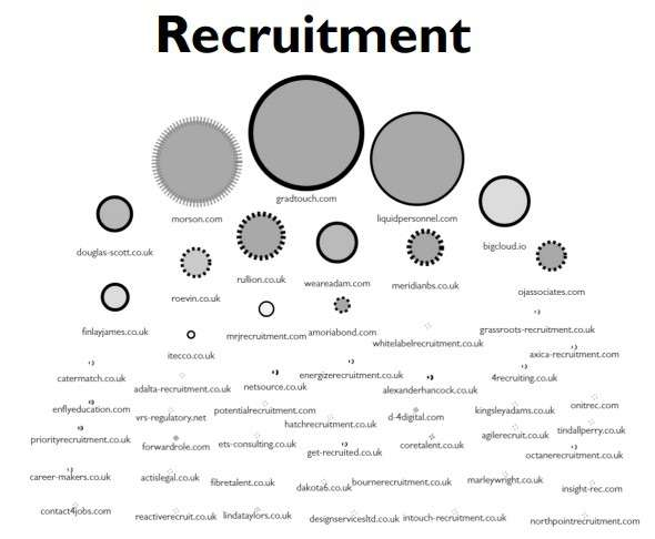 embryograph-recruitment-results