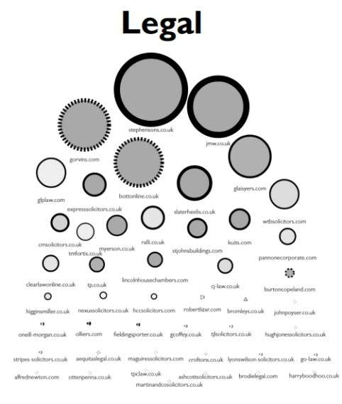 embryograph-legals-results