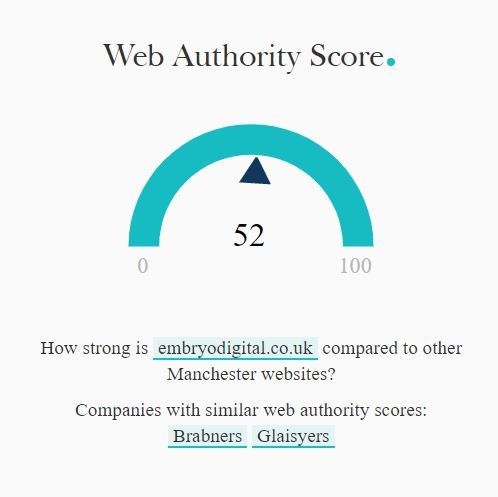 web authority score