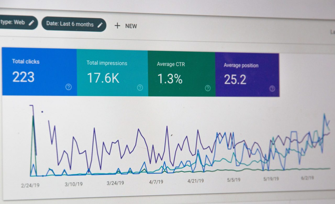 Importance of monitoring core website stats