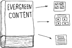 Extensive evergreen content can help increase your authority
