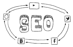Social media can raise brand awareness and improve your SEO