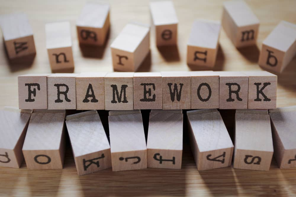 discover the power of content frameworks